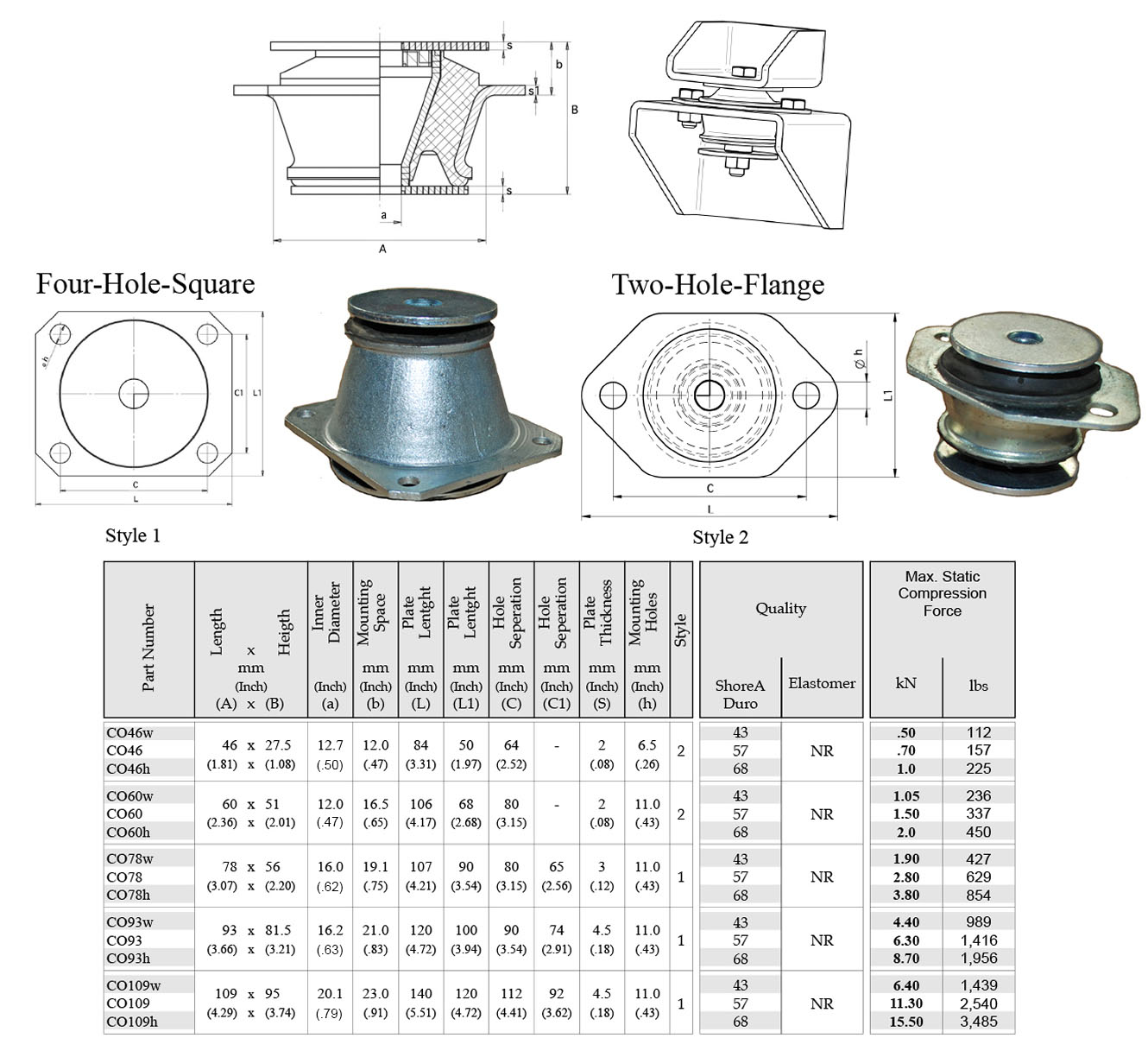 Conical Shear : Conical mounts cone rubber vibration isolators fail safe
