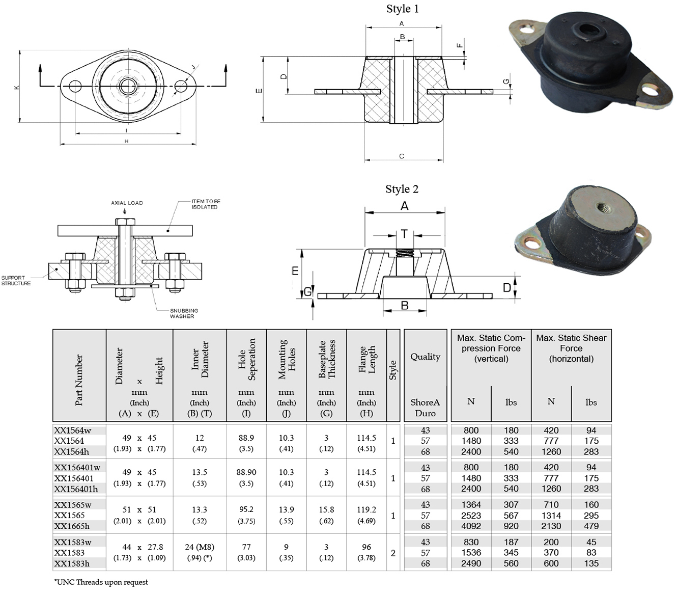 rubber motor mounts