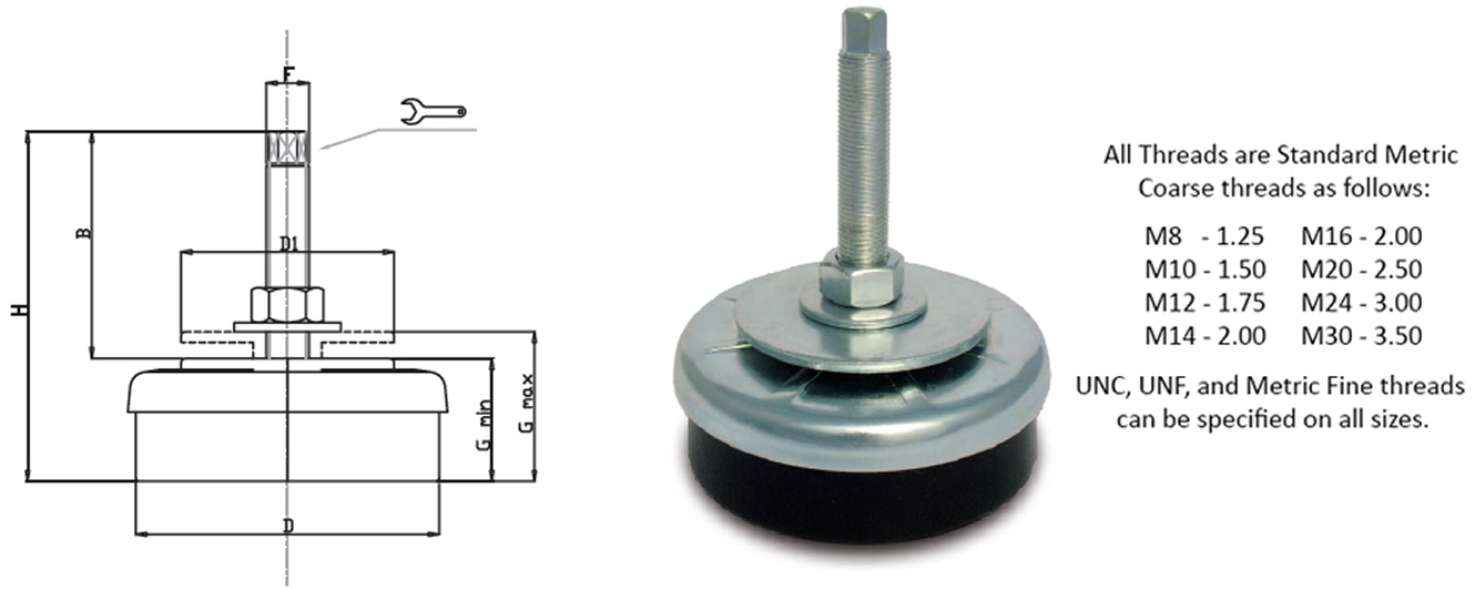 Machine Leveling Mounts : Anti vibration leveling feet adjustable machine mounts