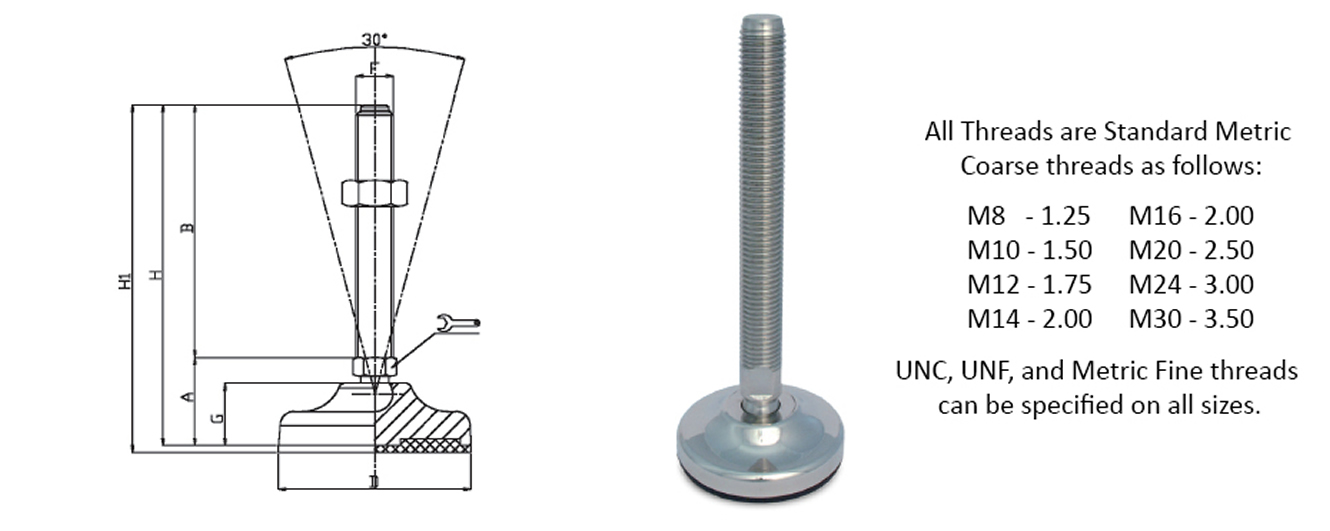 articulated stainless steel levelers