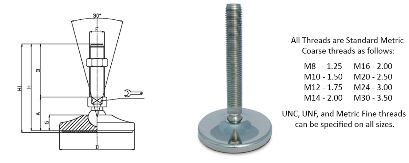 stainless steel articulated leveling mounts