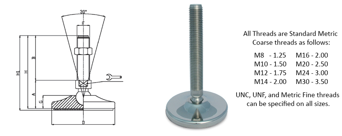 stainless steel articulated levelers