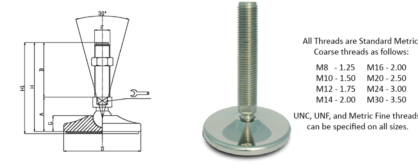 stainless steel articulated leveling pads
