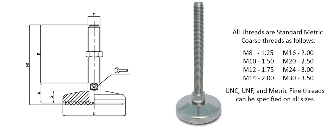 stainless steel heavy duty leveling feet