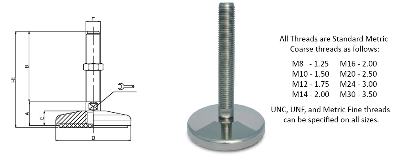 stainless steel heavy duty levelers