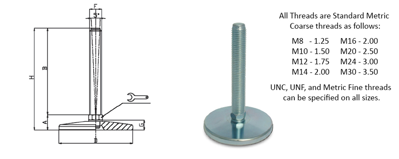 medium load steel levelers