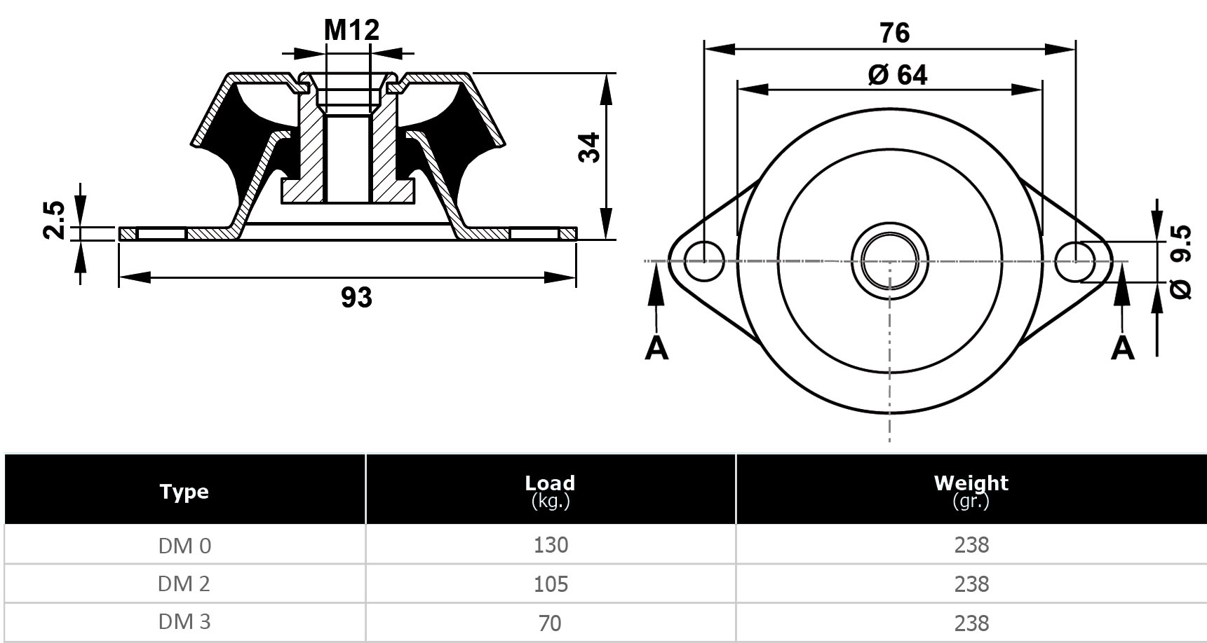 Dm Mounts Marine Engine Industrial Rubber Vibration Isolators Mounting Diagram Small Diesel