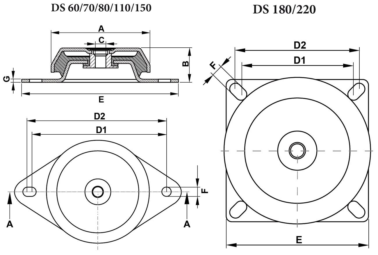 DS Mounts | Marine Engine | Industrial | Rubber Vibration ...